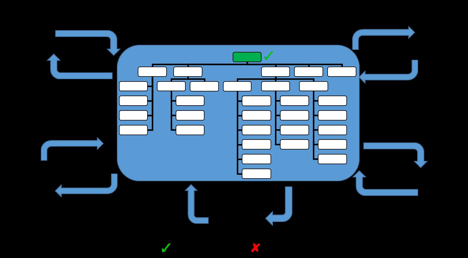 Business Architecture Essentials - \'Defining your Architecture Scope ...